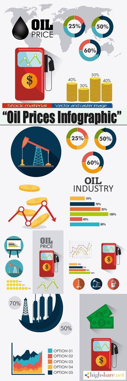 oil prices infographic 5f40c9e67e7ff - Oil Prices Infographic